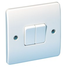 Logic Plus Plate Switch